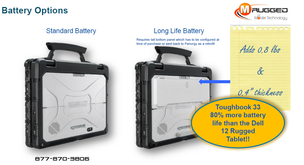 Panasonic Toughbook 33 Battery Options