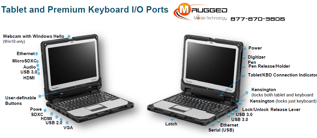Toughbook 33 Tablet Premium Keyboard Ports
