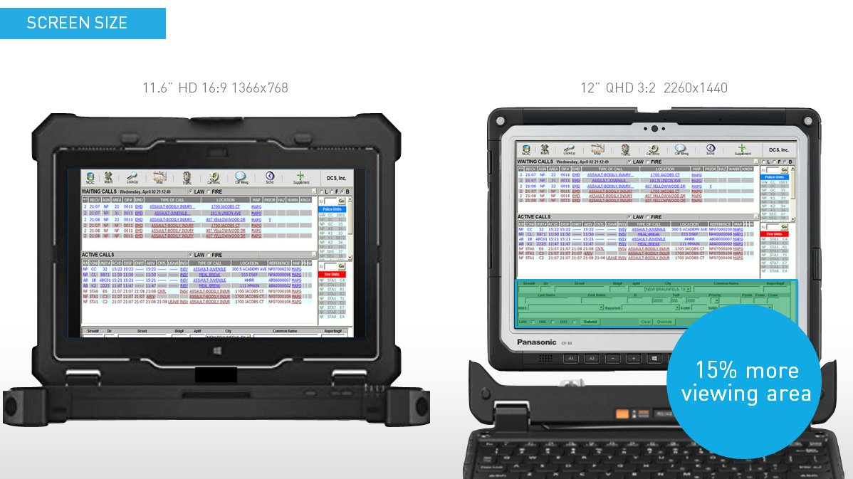 Toughbook 33 Screen Size