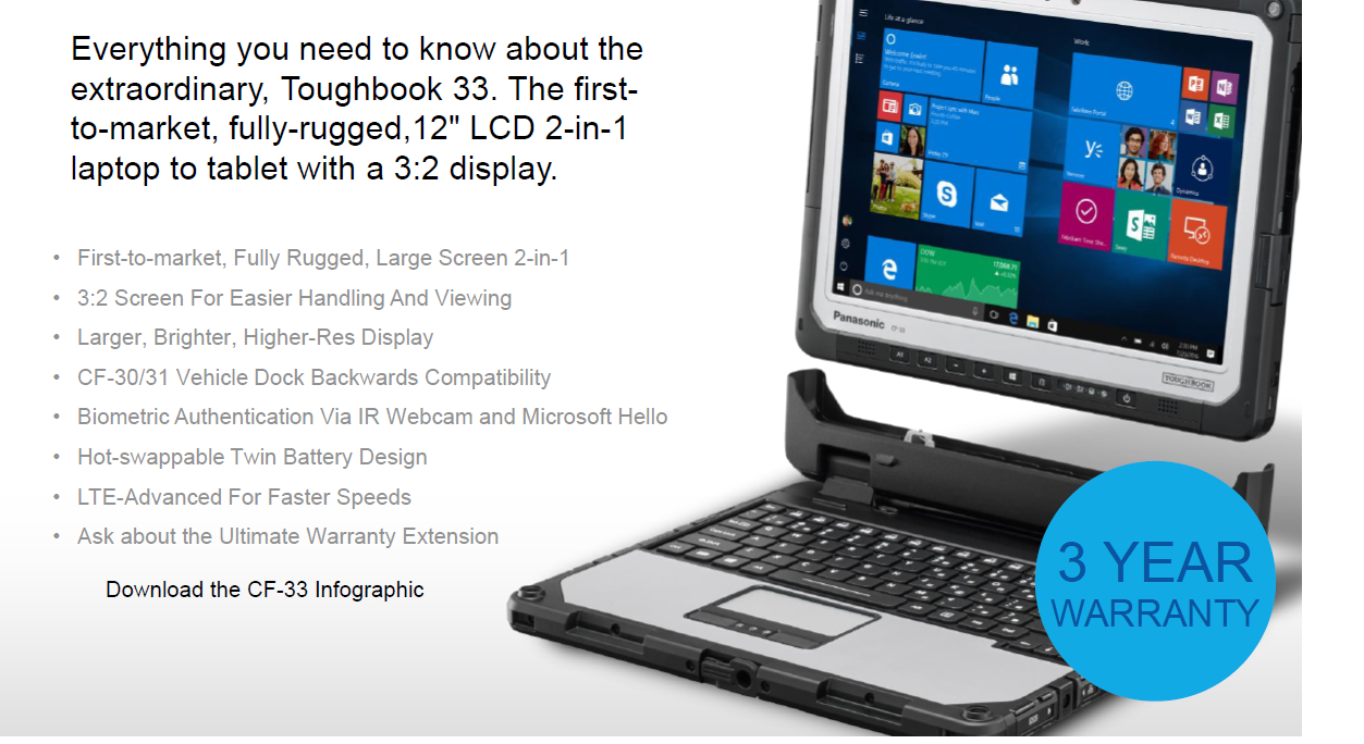 Toughbook 33 - Infographic