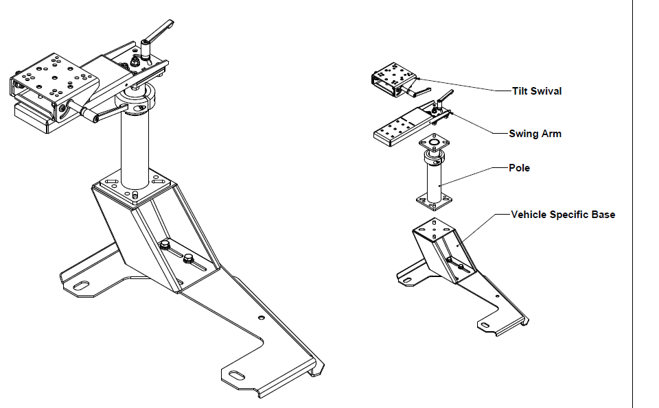 Havis Mounting Components
