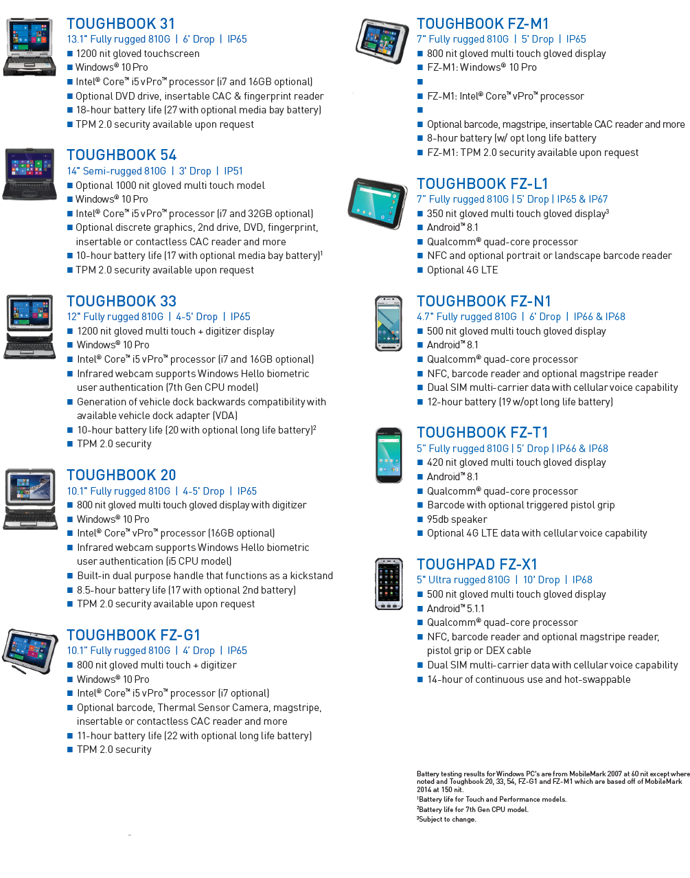 Toughbook PC's and Tablet Models