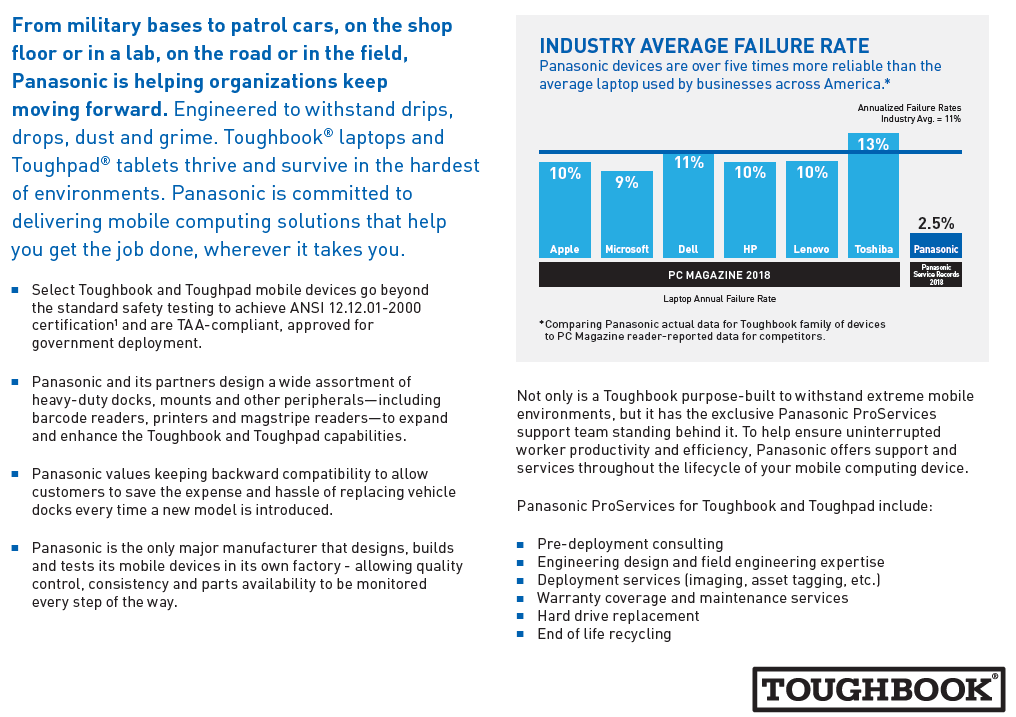Panasonic Toughbook Industry Failure Rate