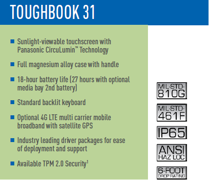 Toughbook 31 Quick Specs