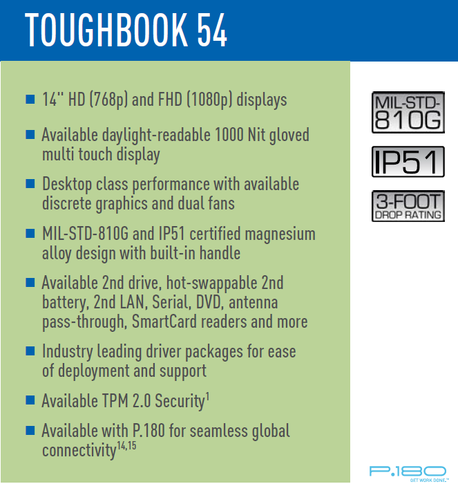 Toughbook 54 Quick Specs