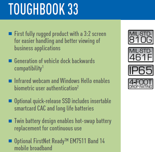TOUGHBOOK 33 Quick Specs