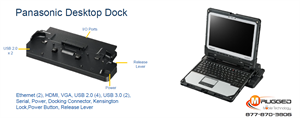 Toughbook 33 Desktop Dock CF-VEB331U