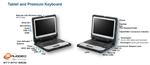 Toughbook 33 Premium Keyboard Ports - Tablet Not Included